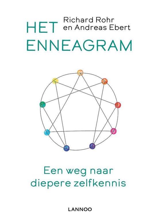 boeken over zelfbeeld het enneagram
